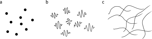 particles_to_waves