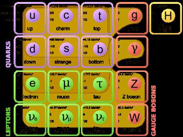 particle1