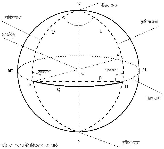 geodesicfinalcorrectedcaptionfinal