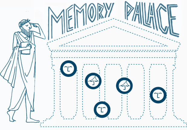 memorypalace_03